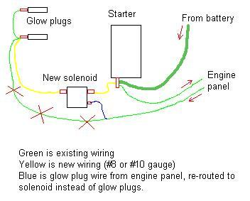 glow_plug_solenoid_wiring glow_plug_solenoid_wiring jpg Basic Electrical Wiring Diagrams at mifinder.co